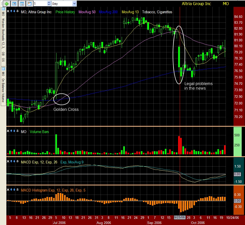 MO Daily on 10-26